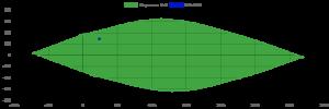diagramma mn sezione inflessa ca - ingegnerona.com