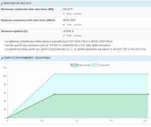 esempio risultati - cerchiature metalliche - diagramma forza spostamento - ingegnerone.com