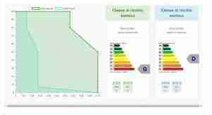 grafico sismabonus determinazione PAM - ingegnerone.com