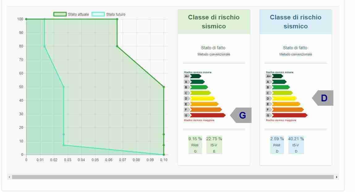 app screen trave legno - verifica di elementi inflessi in legno - ingegnerone.com