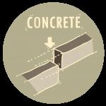 Verifica a taglio di sezioni rettangolari in c.a. – Istruzioni App