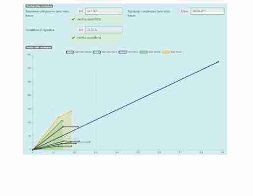 grafico forza spostamento app verifica cerchiature metalliche - ingegnerone.com